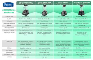 Open PDF Bestsellers Comparison Chart PDF
